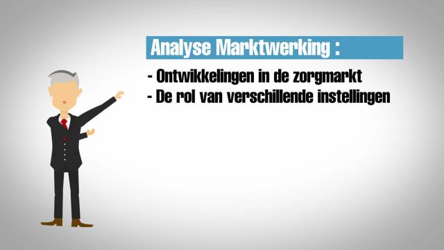 Microniveau Mesoniveau Macroniveau Zorg.Marktwerking Academische Werkplaats Duurzame Zorg Limburg
